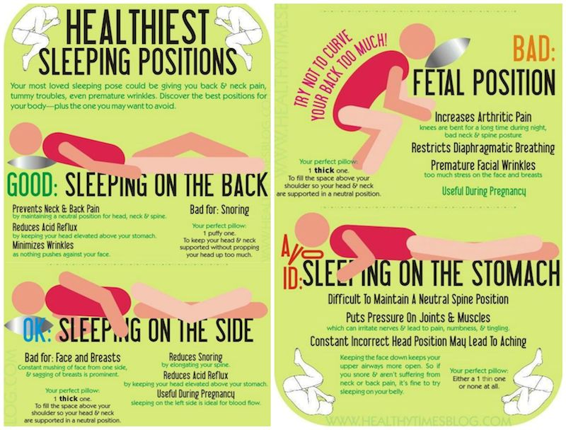 Sleeping-positions_HealthyBad