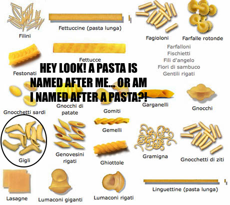 types of pasta names